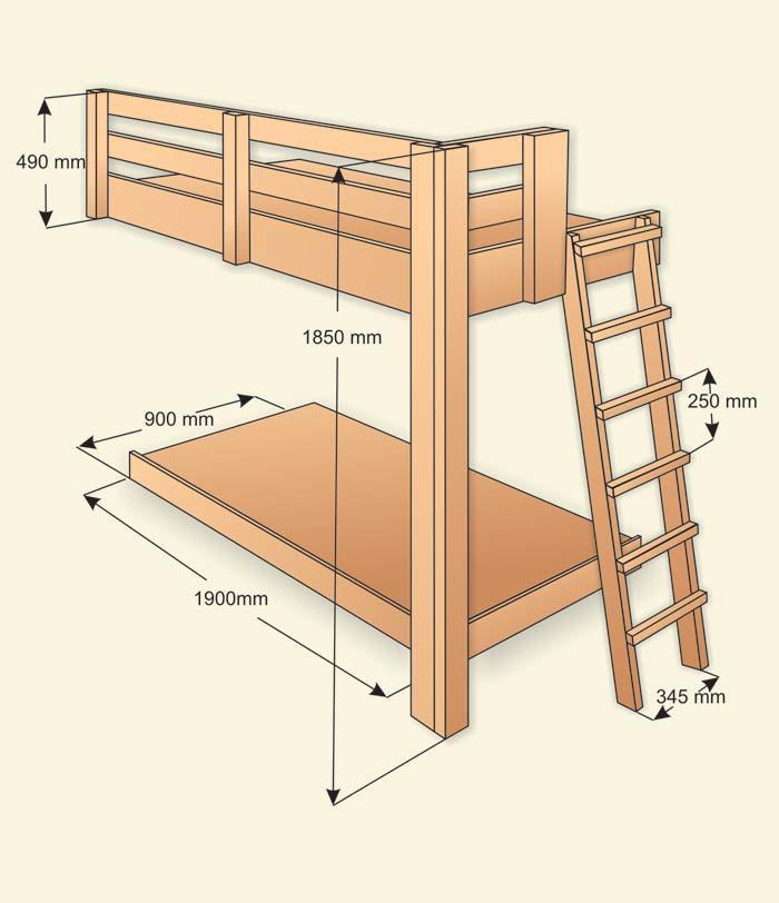Двухъярусная кровать своими руками схема