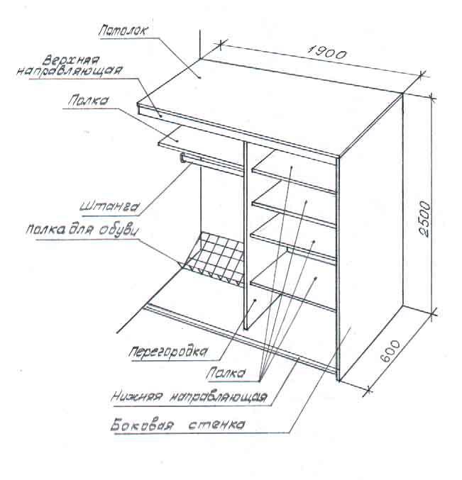 Чертеж шкафа-купе в спальне