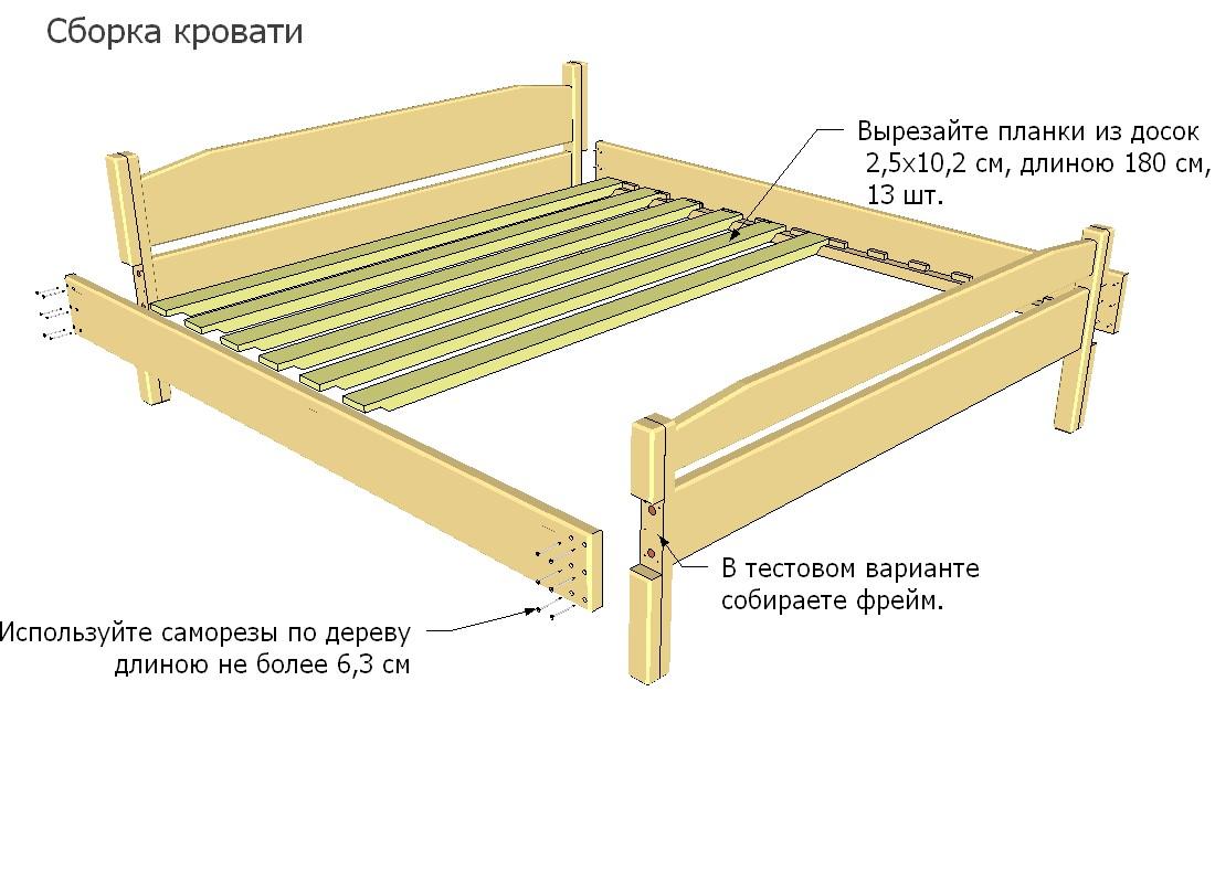 Кровать своим руками эскизы