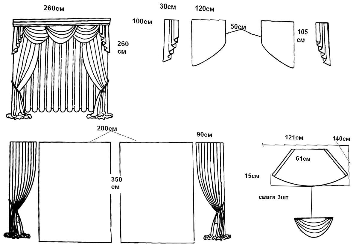Как сшить ламбрекен для штор своими руками выкройки