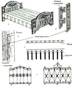 Кованые кровати схемы