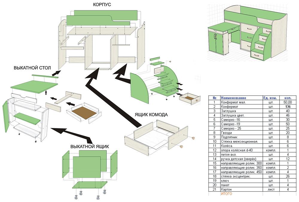как собирать кровать чердак инструкция