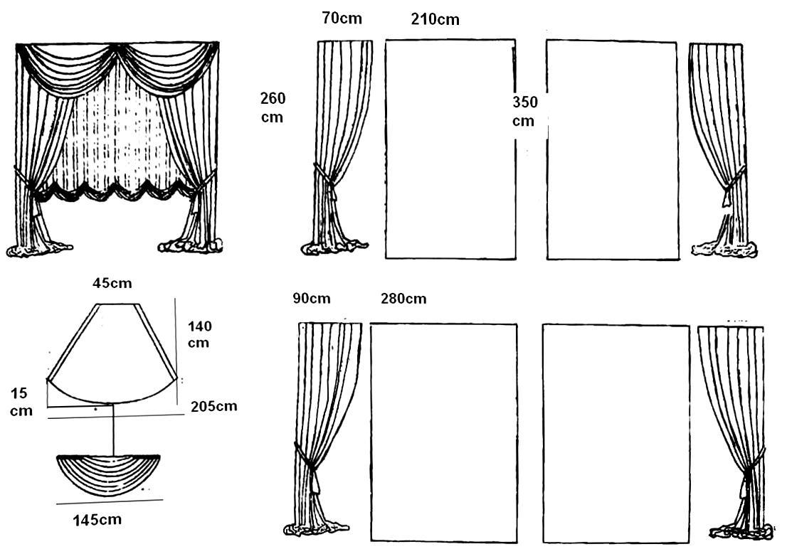 Как сшить шторы своими руками мастер класс фото