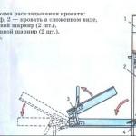 Стол кровать трансформер схема