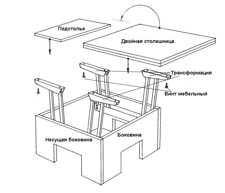 Стол журнальный трансформер своими руками чертежи