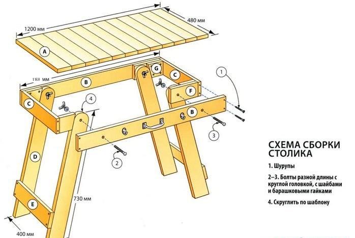 Складной столик чертеж своими руками
