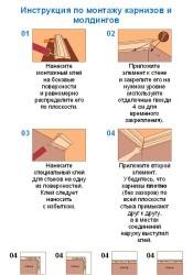Как клеить потолочный плинтус схема