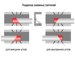 Резка потолочного плинтуса