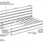 Изготовление дивана схема
