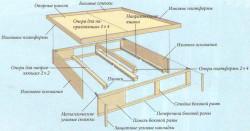 Кровать из дсп схема